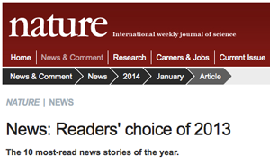 Nature Readers' Choice 2013